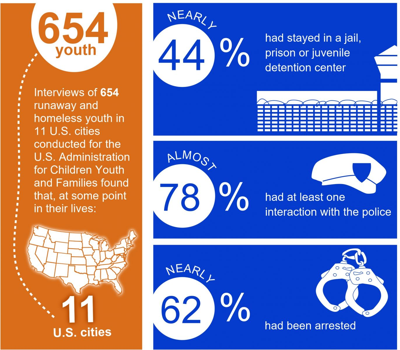 juvenile justice a century of change Implementing change: juvenile justice and youth homelessness our mission the coalition for juvenile justice (cjj) envisions a nation where fewer children are at risk of delinquency and if they are at risk or involved with the justice system, they and their families receive every possible opportunity to live safe, healthy and fulfilling lives.