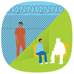 What are some of the ways to help prevent juvenile delinquency?